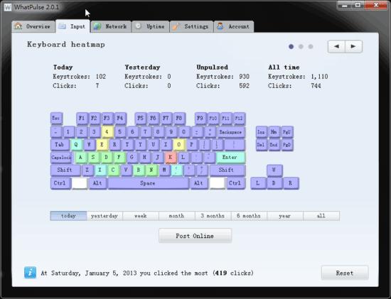 WhatPulse   鼠标/键盘,网络流量统计高级工具