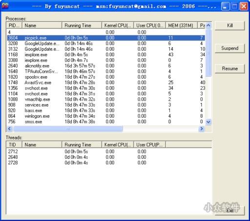 TopShow   线程 CPU 使用率监视工具